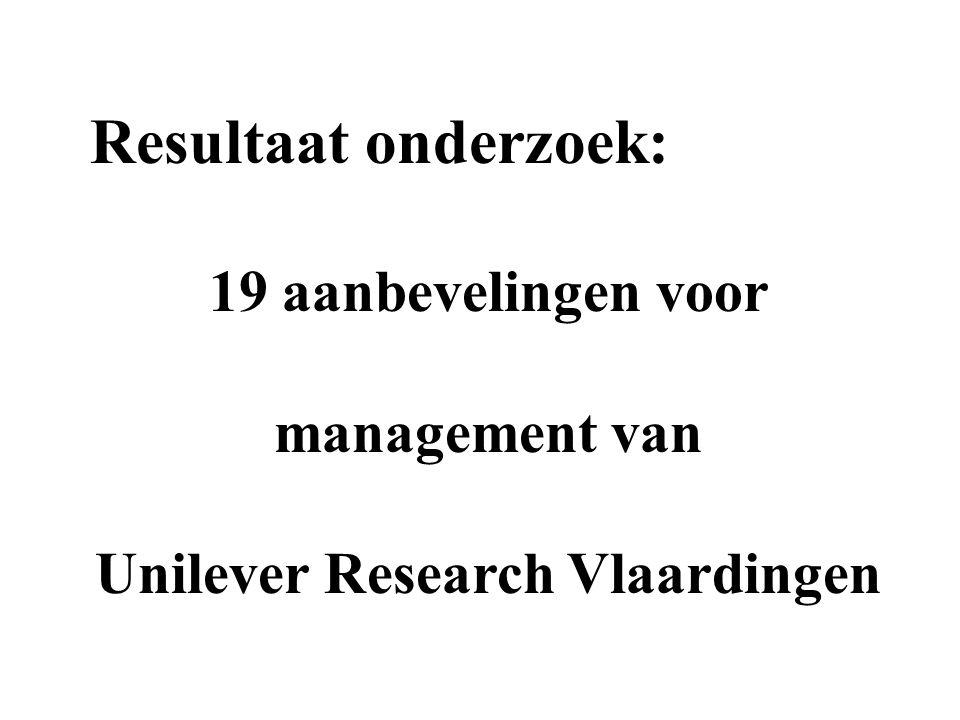 Unilever Research Vlaardingen
