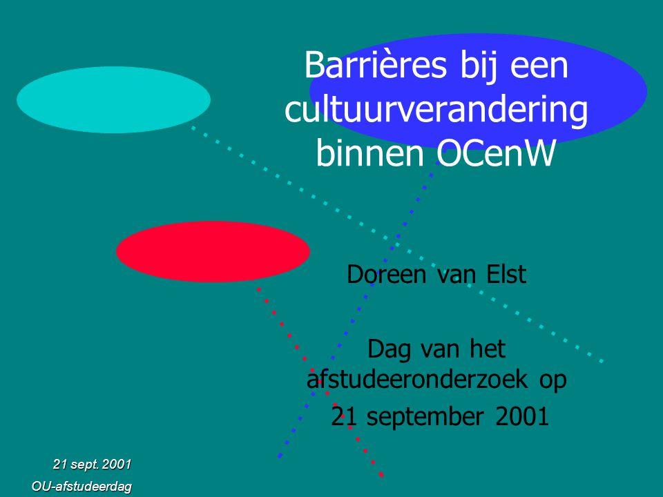 Barrières bij een cultuurverandering binnen OCenW