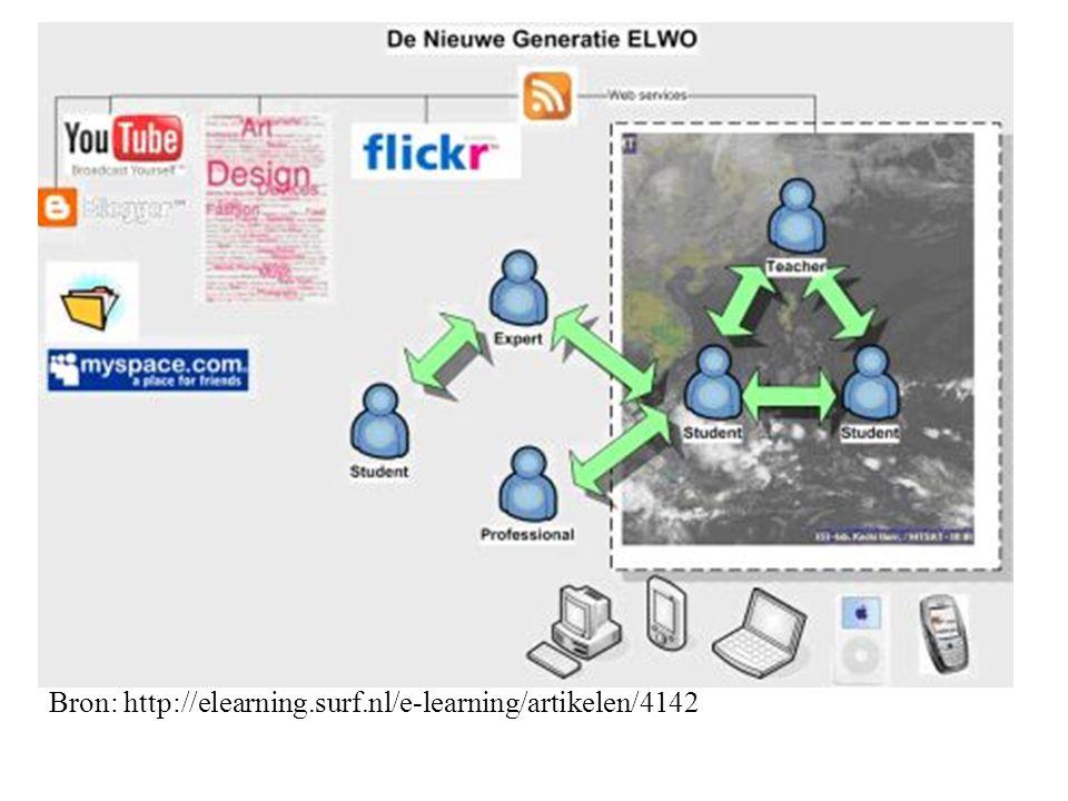 Bron: http://elearning.surf.nl/e-learning/artikelen/4142