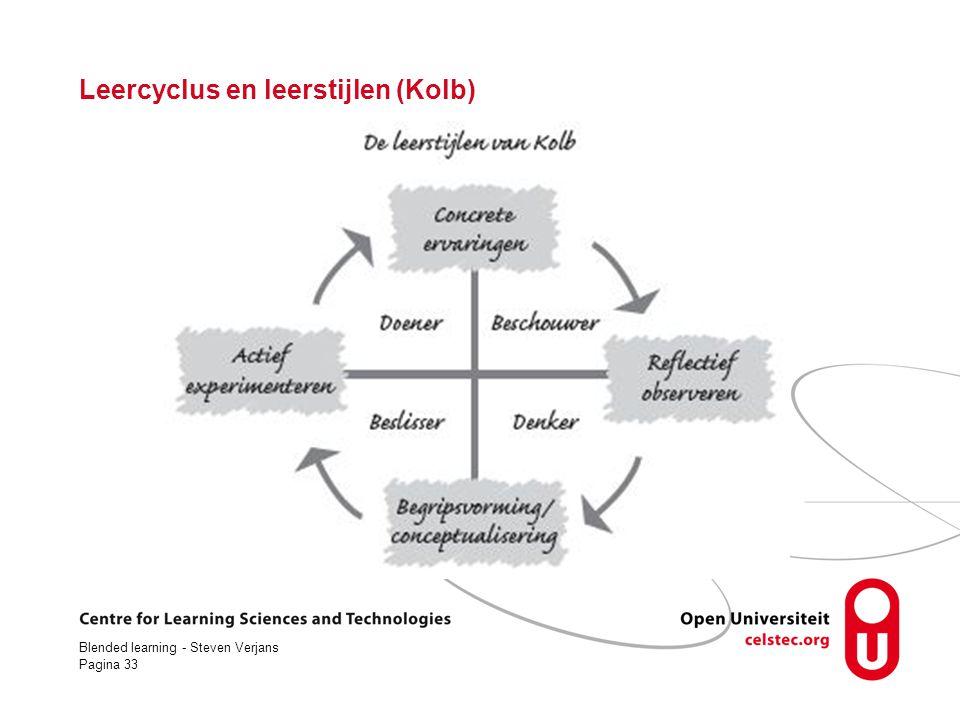 Leercyclus en leerstijlen (Kolb)