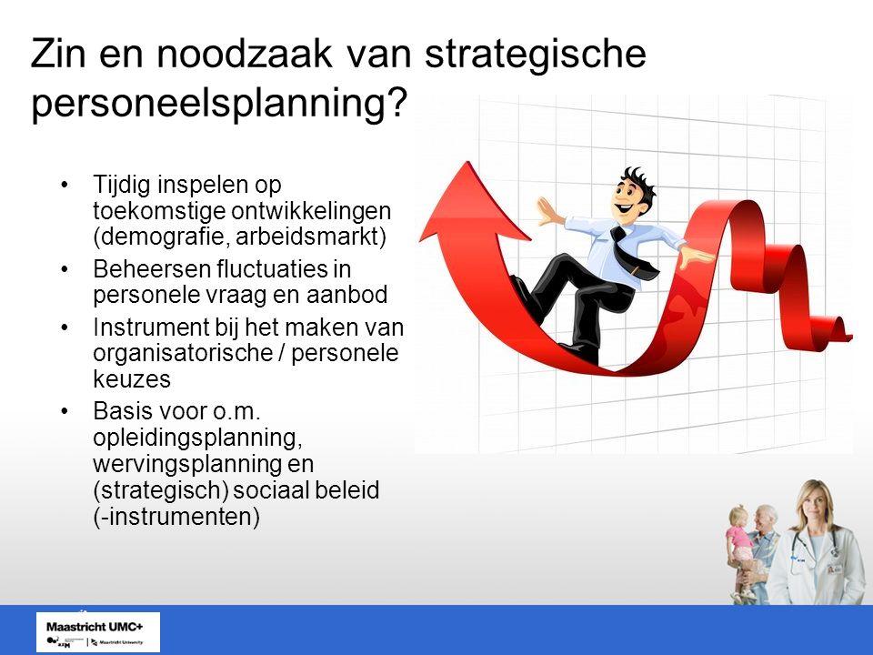Zin en noodzaak van strategische personeelsplanning