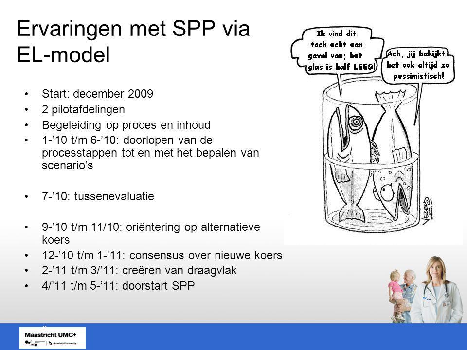 Ervaringen met SPP via EL-model