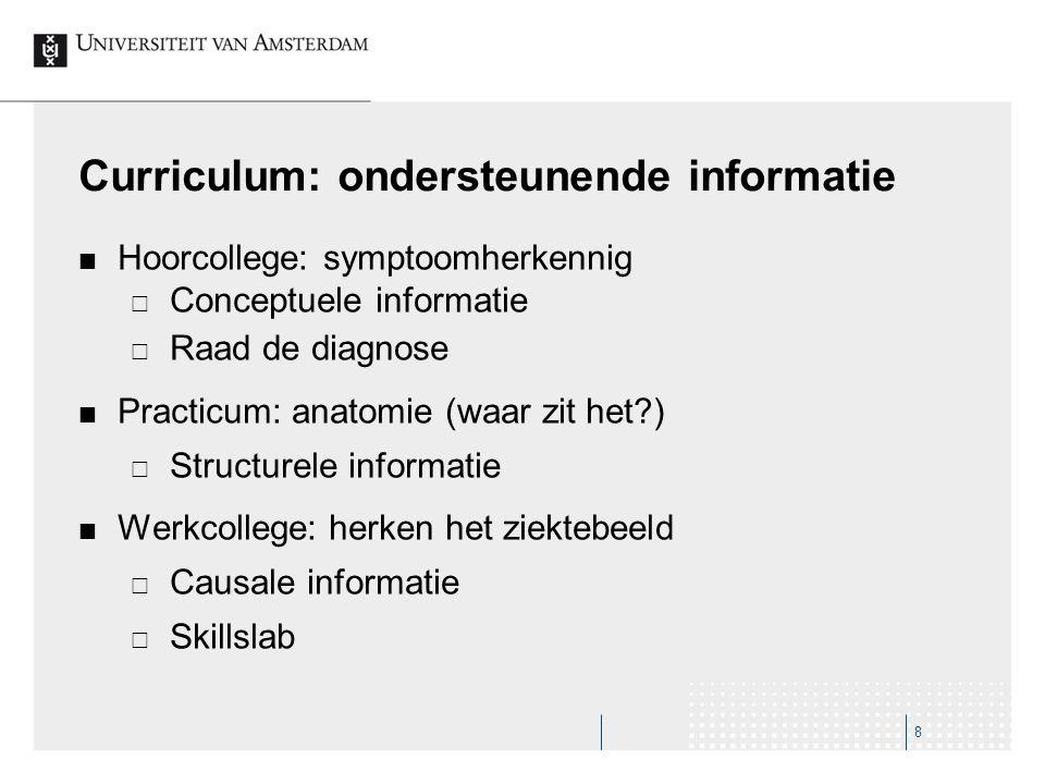 Curriculum: ondersteunende informatie