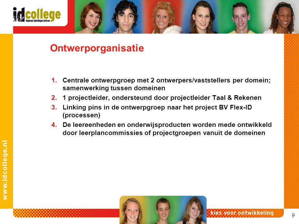 Ontwerporganisatie Centrale ontwerpgroep met 2 ontwerpers/vaststellers per domein; samenwerking tussen domeinen.