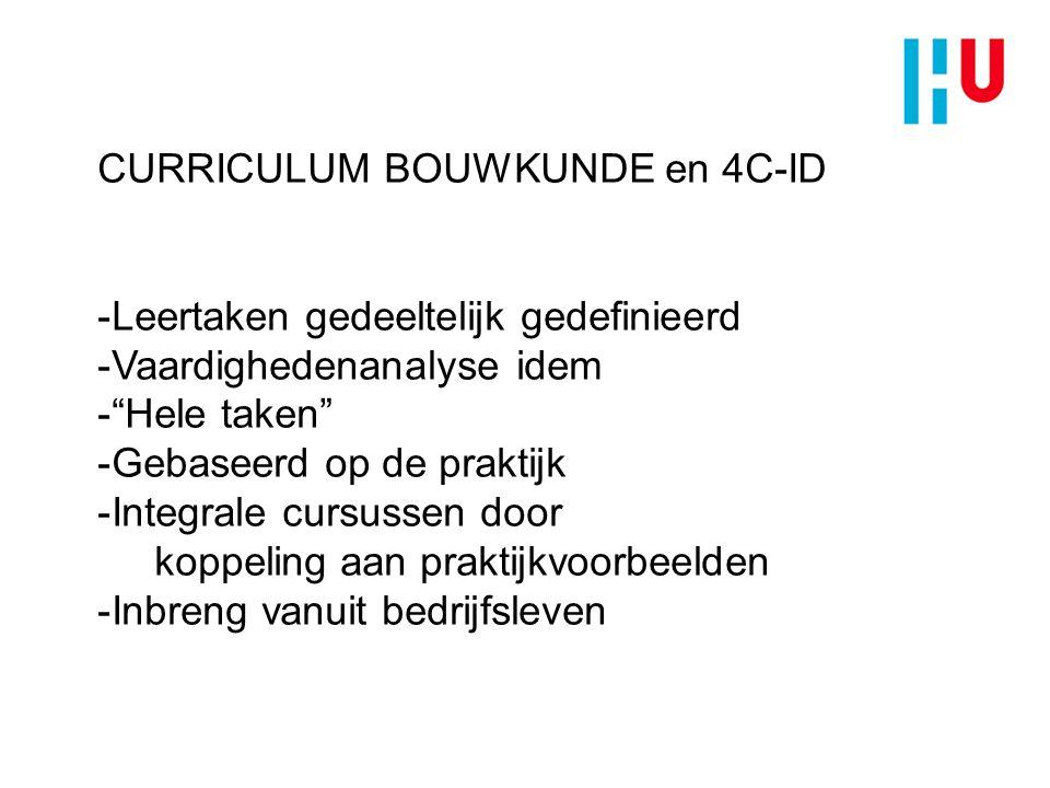 CURRICULUM BOUWKUNDE en 4C-ID