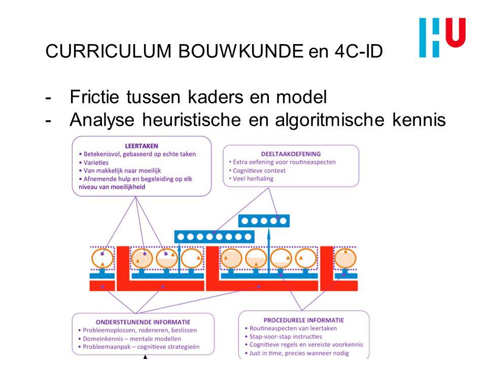 CURRICULUM BOUWKUNDE en 4C-ID Frictie tussen kaders en model