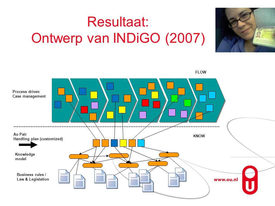 Resultaat: Ontwerp van INDiGO (2007)