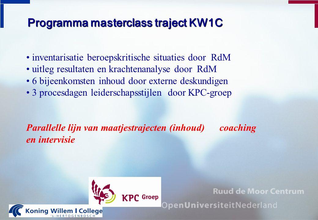 Programma masterclass traject KW1C