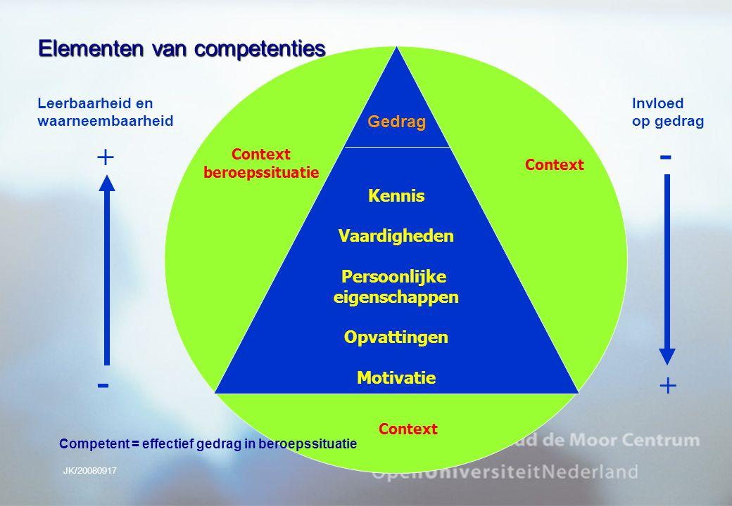 Competent = effectief gedrag in beroepssituatie