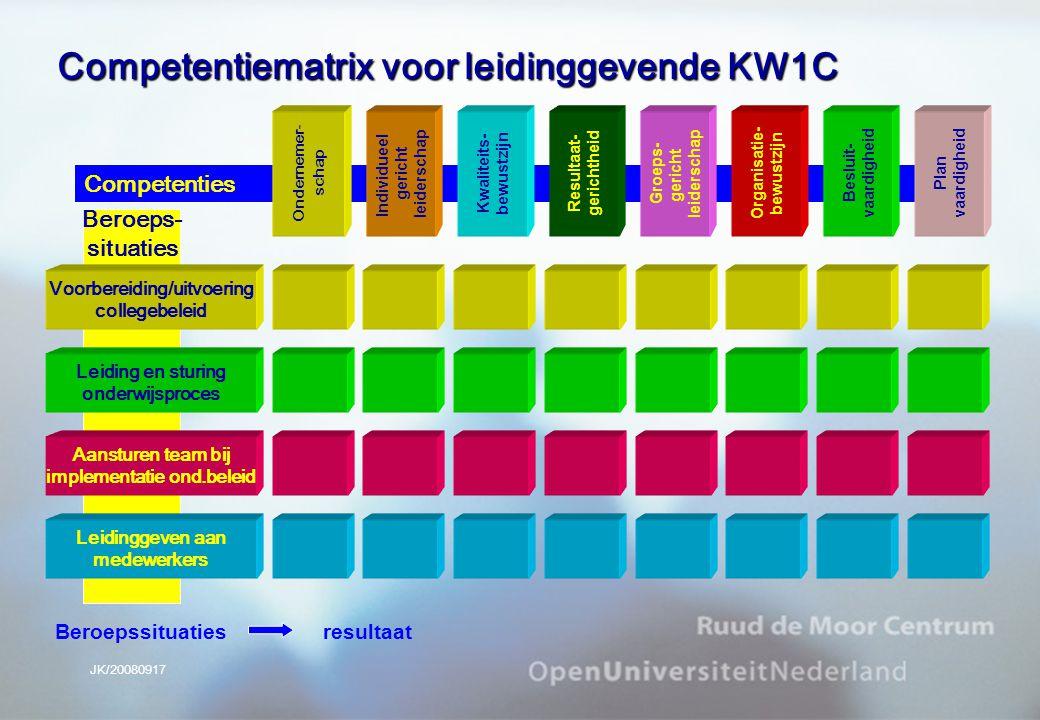 Competentiematrix voor leidinggevende KW1C