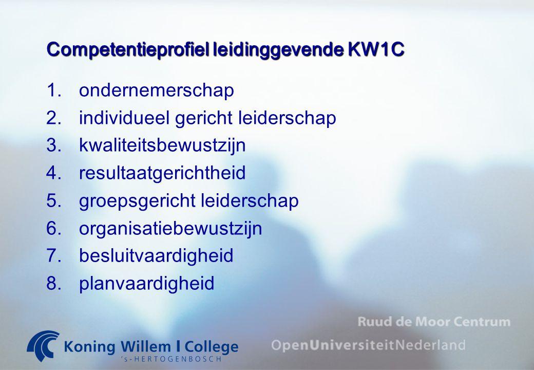 Competentieprofiel leidinggevende KW1C