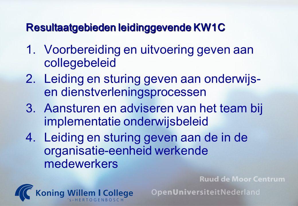 Resultaatgebieden leidinggevende KW1C