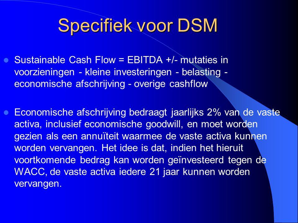 Specifiek voor DSM
