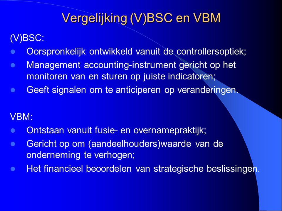 Vergelijking (V)BSC en VBM