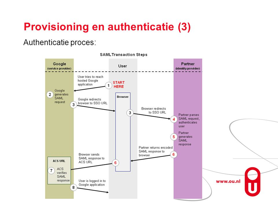 Provisioning en authenticatie (3)