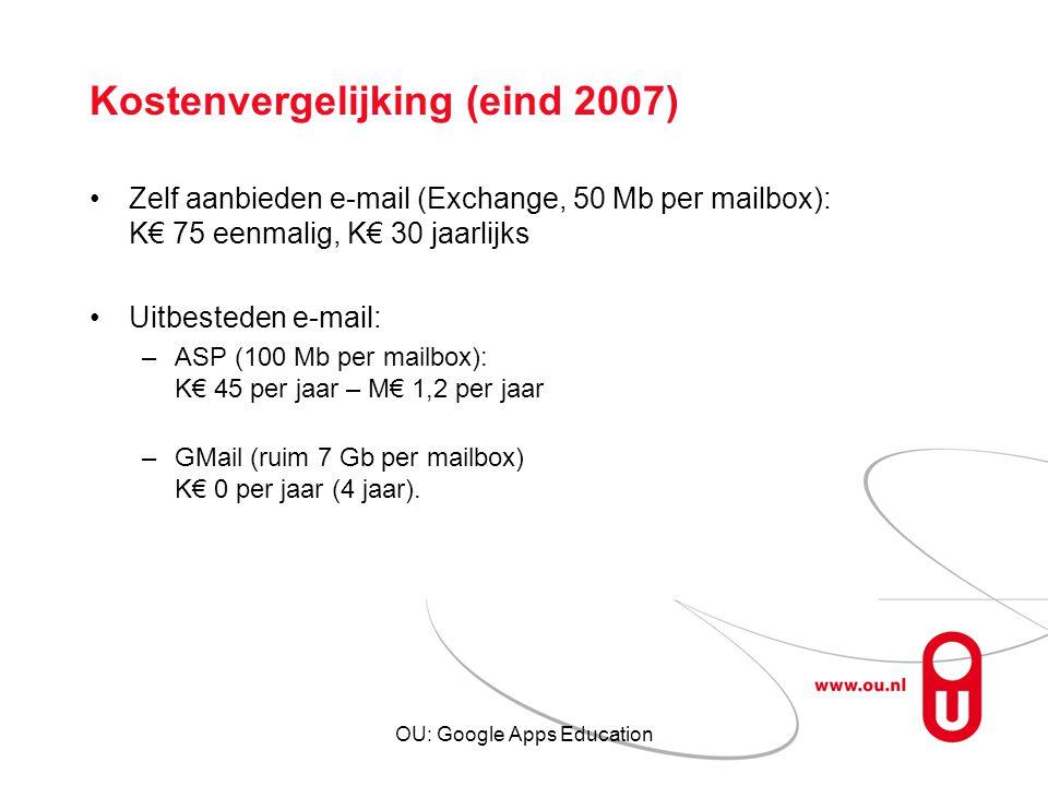 Kostenvergelijking (eind 2007)