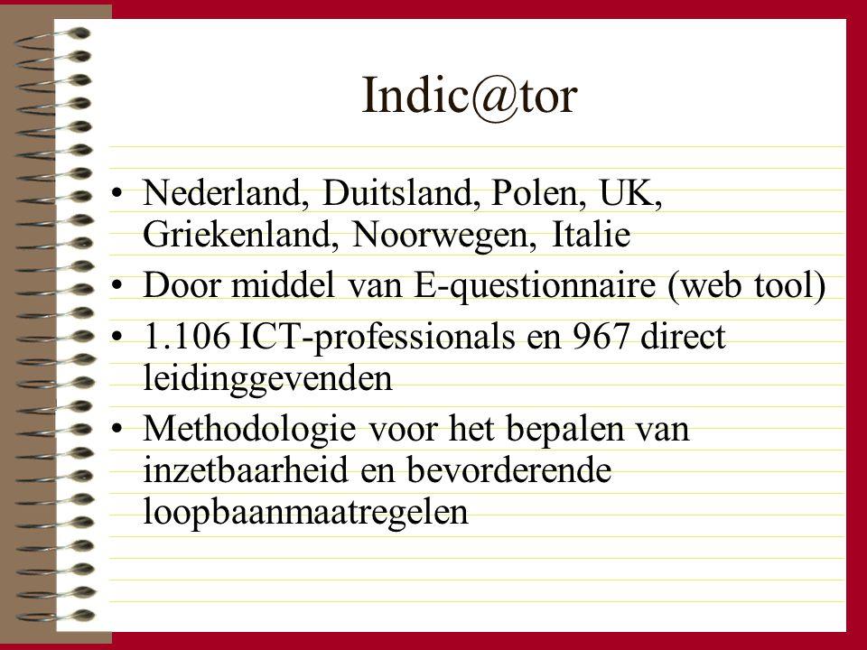 Indic@tor Nederland, Duitsland, Polen, UK, Griekenland, Noorwegen, Italie. Door middel van E-questionnaire (web tool)