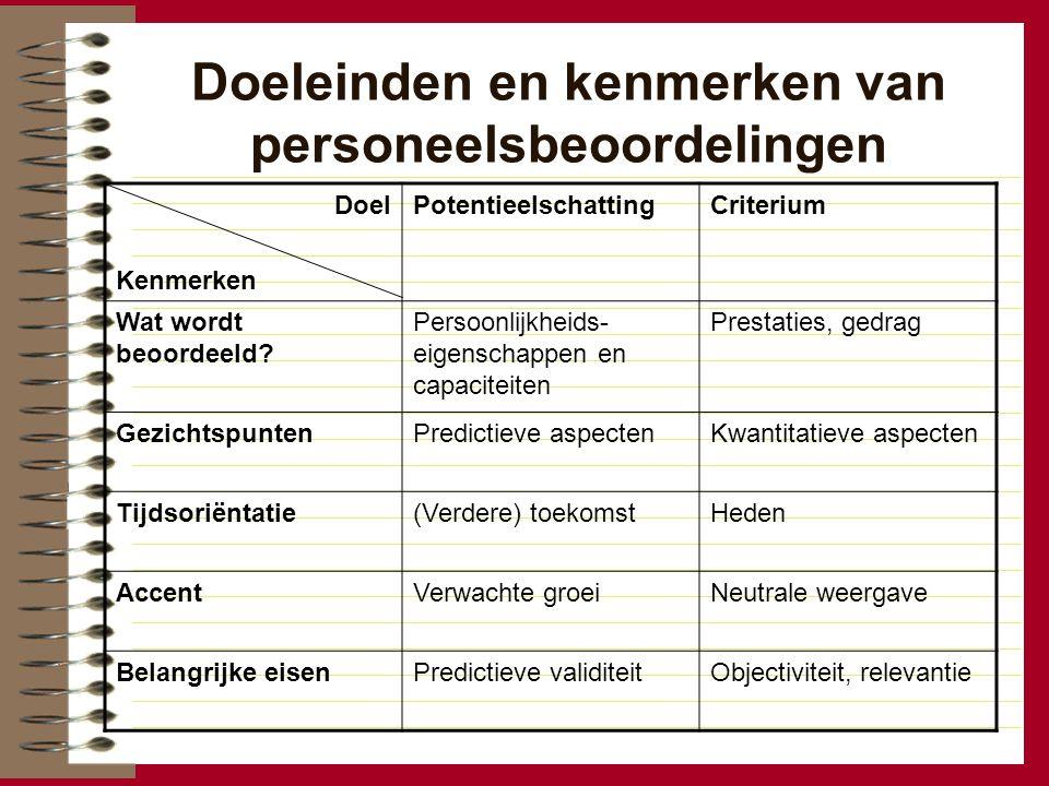 Doeleinden en kenmerken van personeelsbeoordelingen