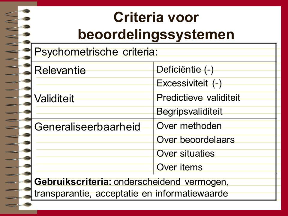 Criteria voor beoordelingssystemen