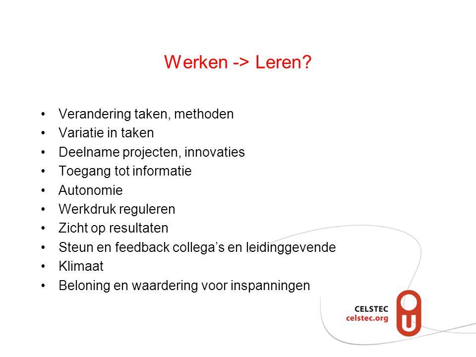 Werken -> Leren Verandering taken, methoden Variatie in taken