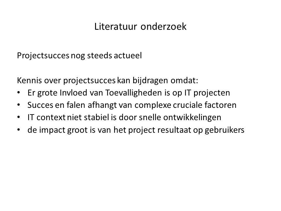 Literatuur onderzoek Projectsucces nog steeds actueel