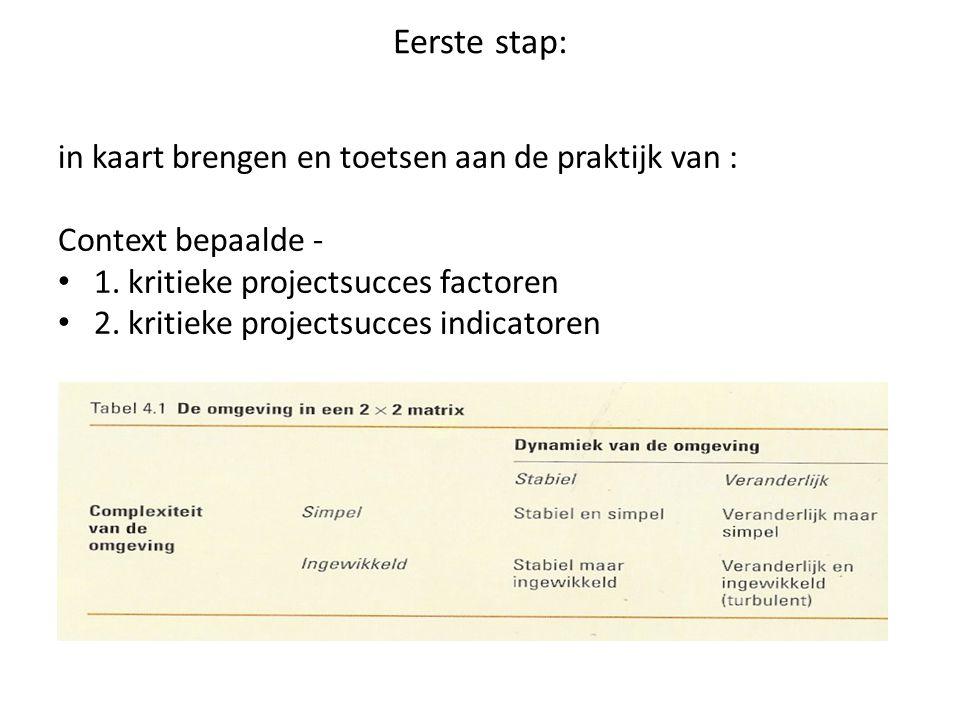 Eerste stap: in kaart brengen en toetsen aan de praktijk van :