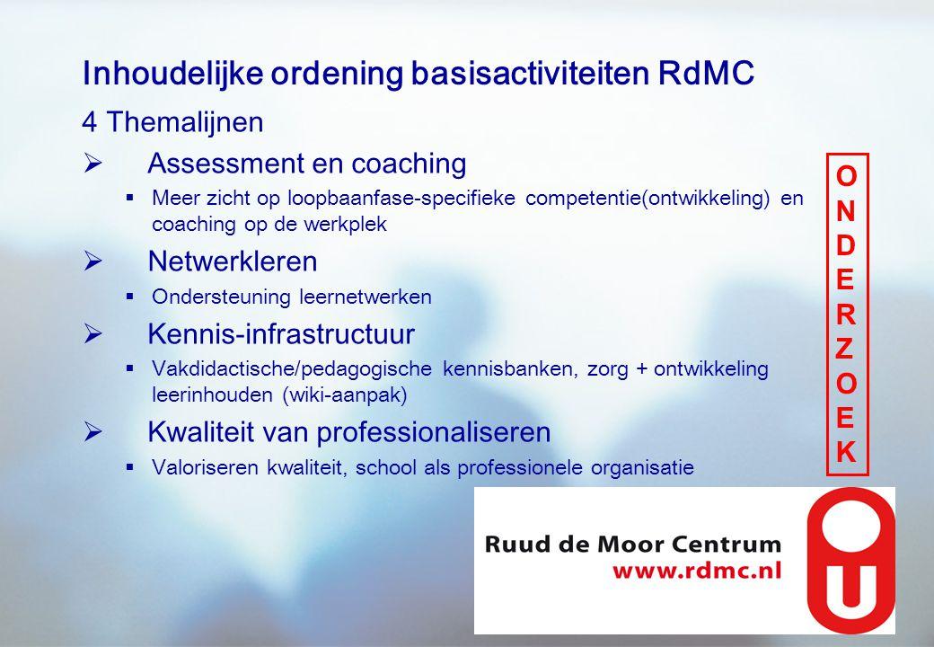 Inhoudelijke ordening basisactiviteiten RdMC