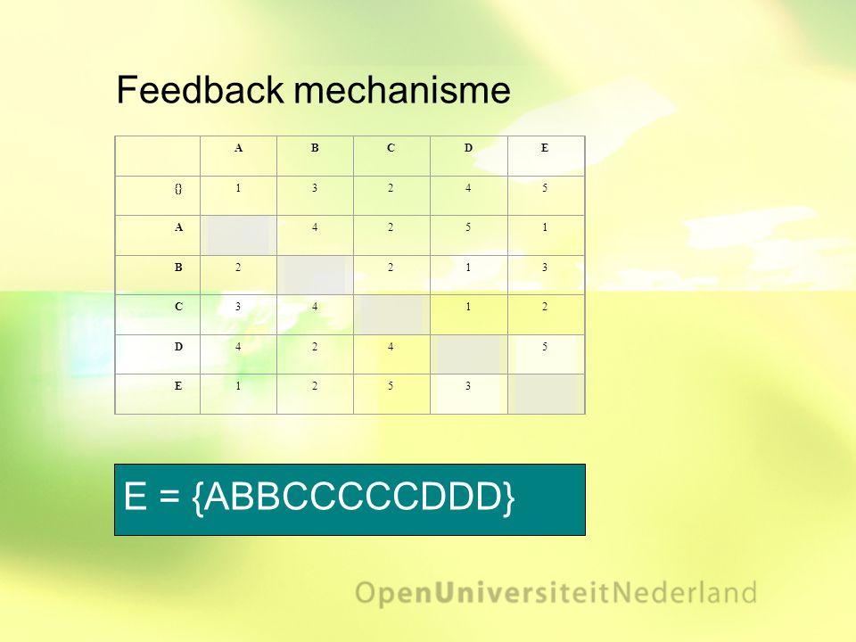 Feedback mechanisme A B C D E {} 1 3 2 4 5 E = {ABBCCCCCDDD}