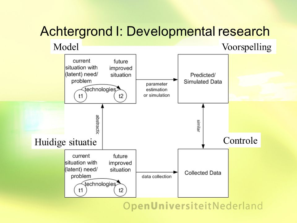 Achtergrond I: Developmental research