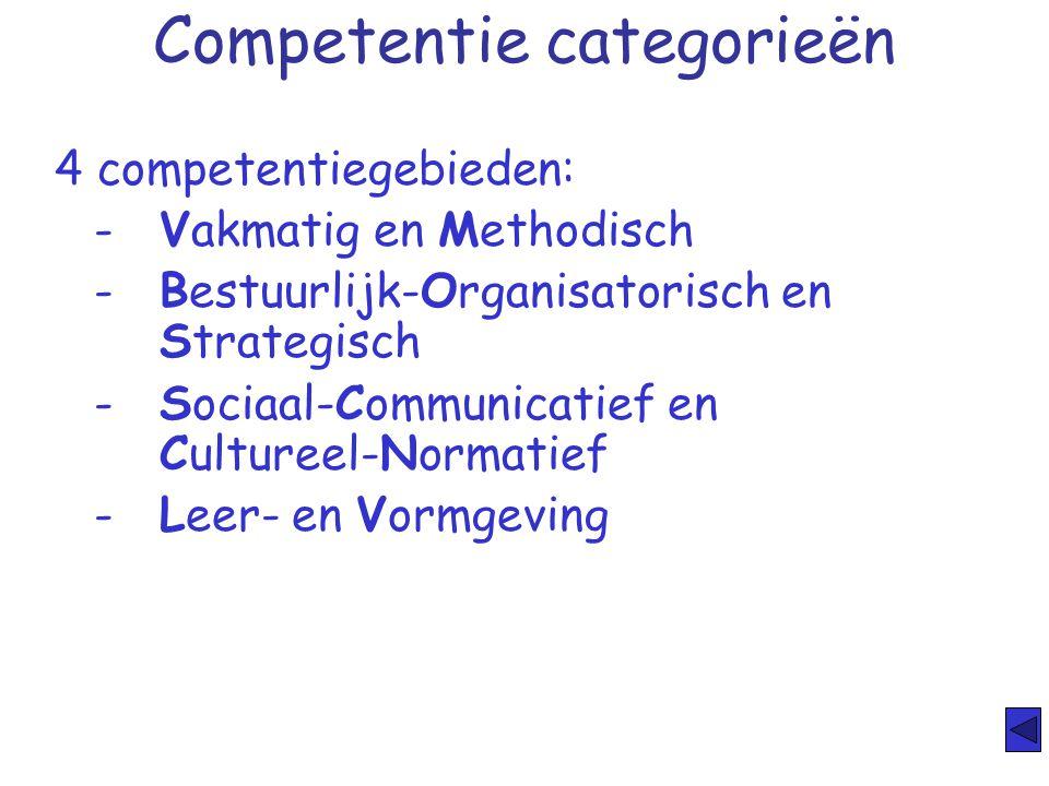 Competentie categorieën