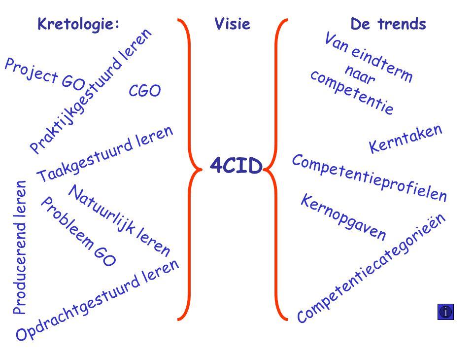 4CID Kretologie: Visie De trends Van eindterm naar competentie