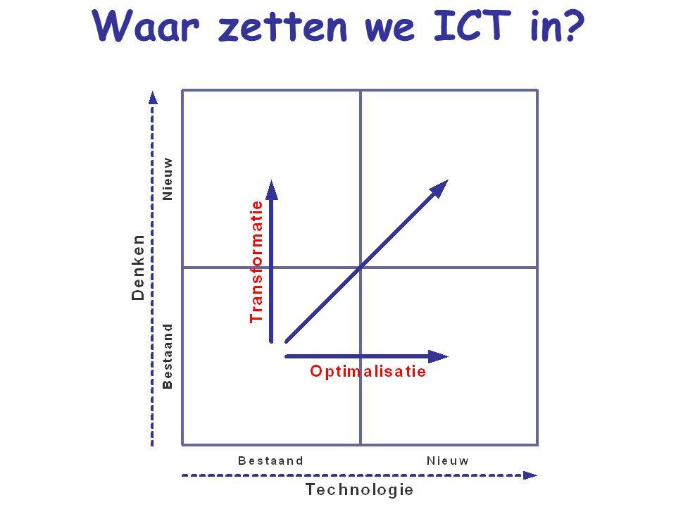 Waar zetten we ICT in