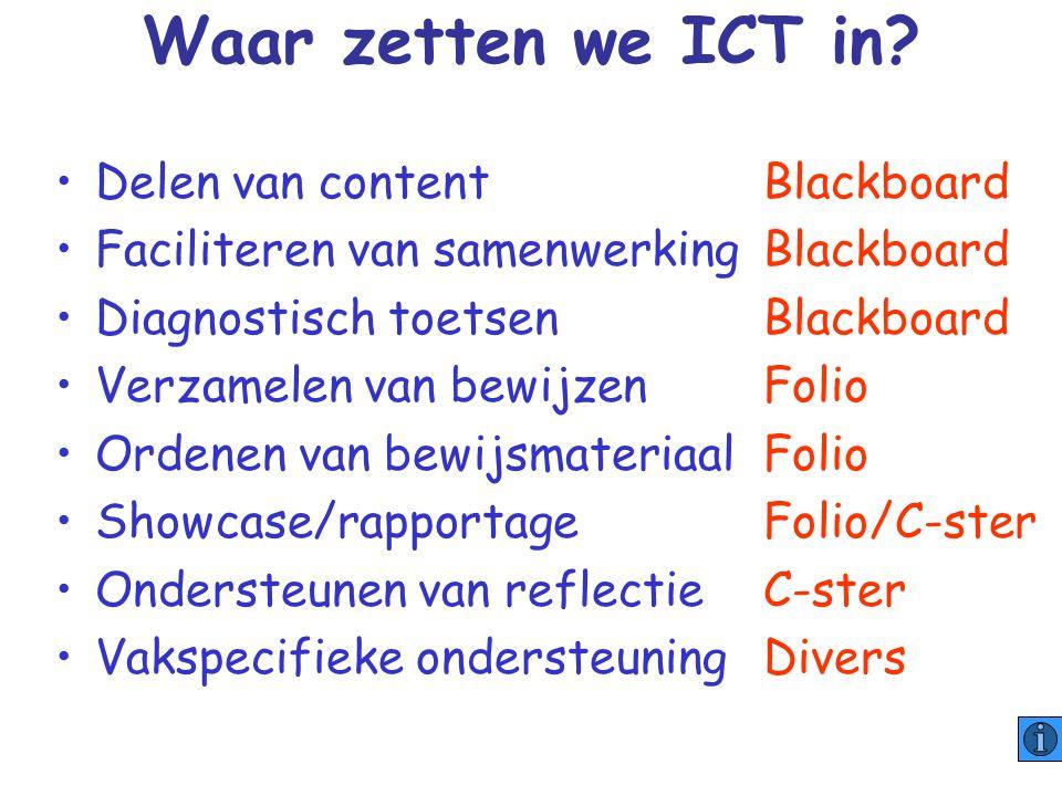 Waar zetten we ICT in Delen van content Faciliteren van samenwerking
