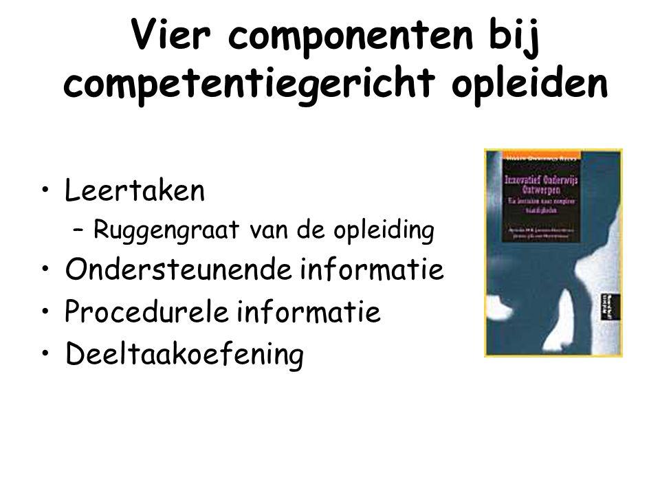 Vier componenten bij competentiegericht opleiden