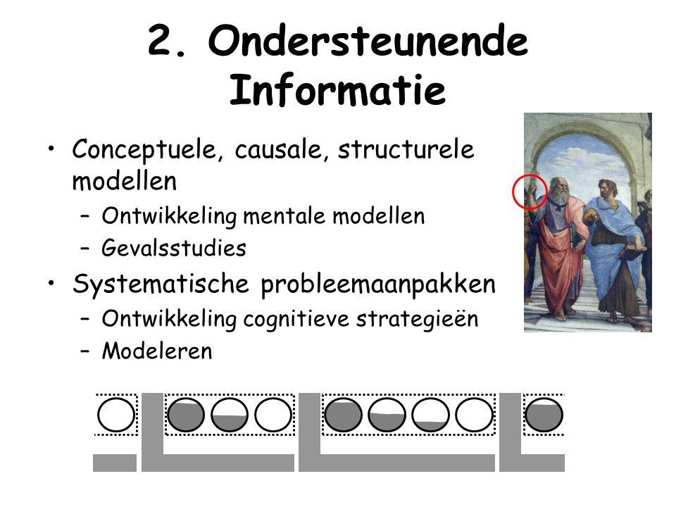 2. Ondersteunende Informatie