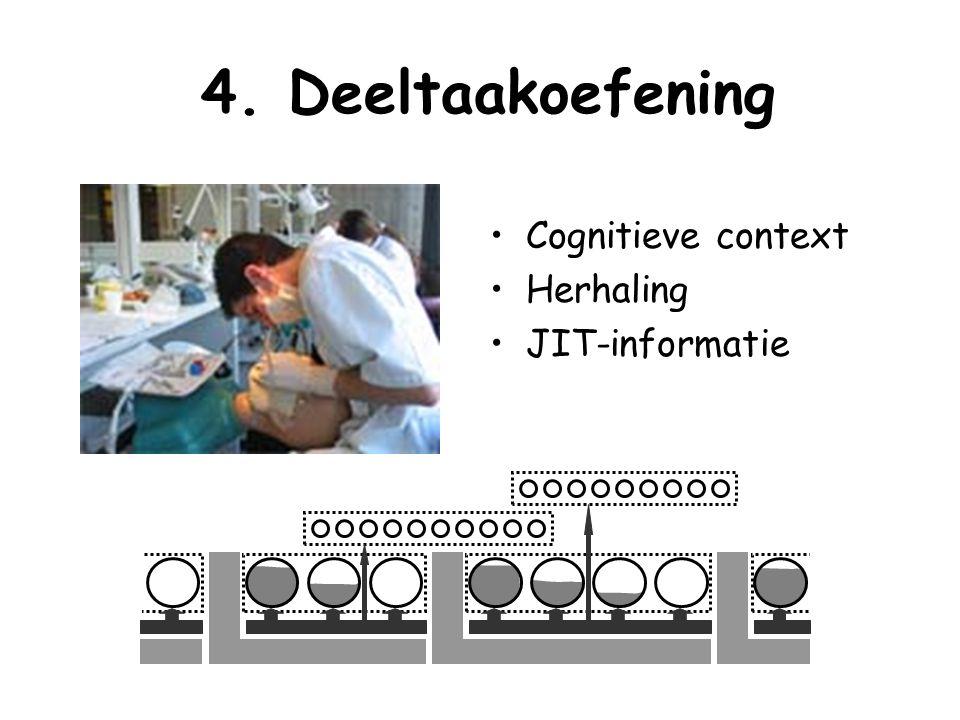 4. Deeltaakoefening Cognitieve context Herhaling JIT-informatie