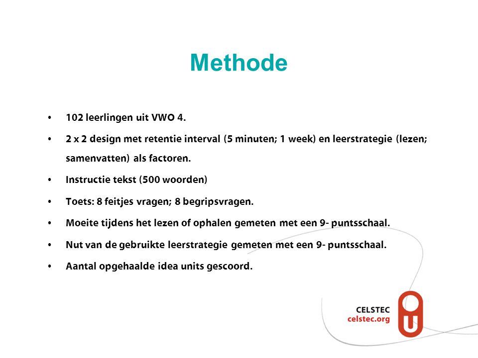 Methode 102 leerlingen uit VWO 4.