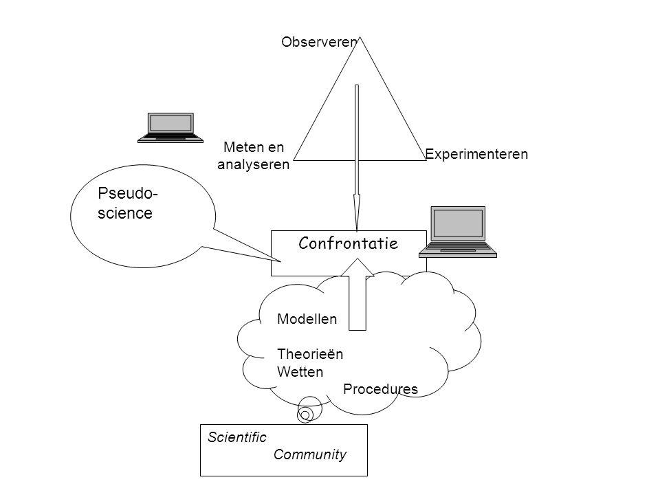 Pseudo-science Confrontatie Observeren Meten en analyseren Modellen