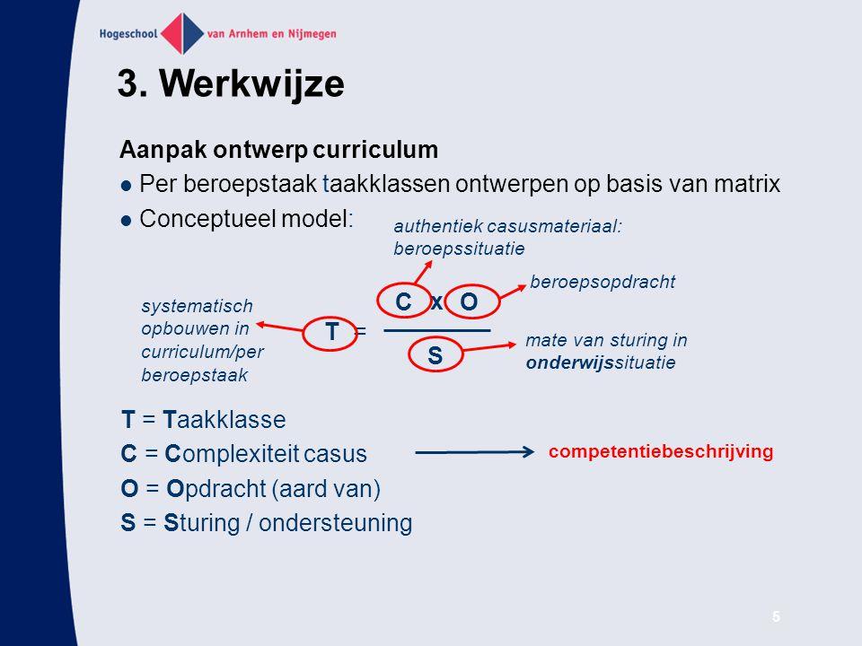 3. Werkwijze Aanpak ontwerp curriculum