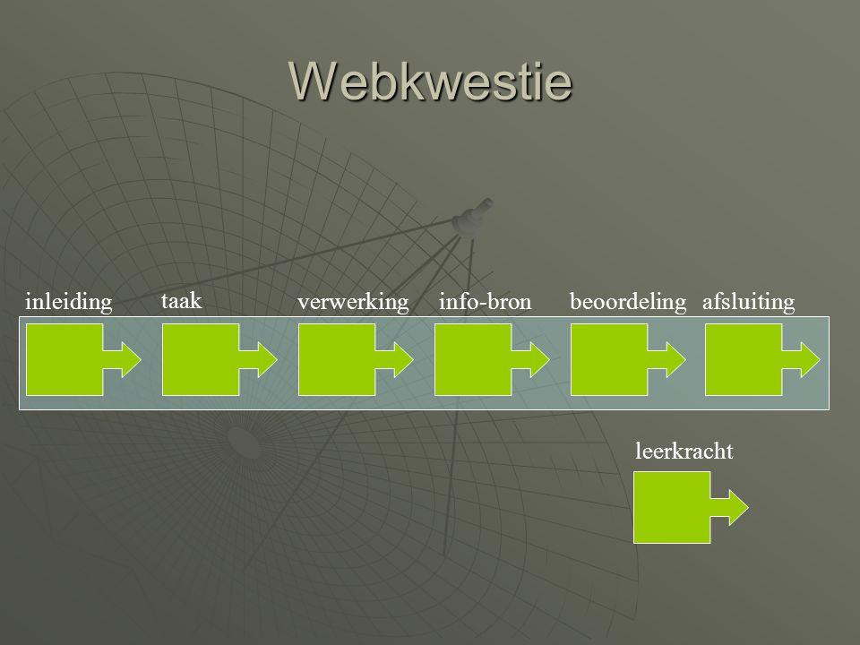 Webkwestie inleiding taak verwerking info-bron beoordeling afsluiting