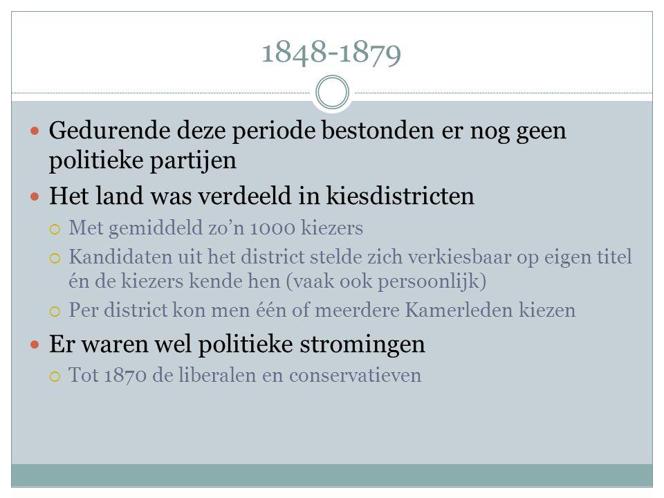 1848-1879 Gedurende deze periode bestonden er nog geen politieke partijen. Het land was verdeeld in kiesdistricten.