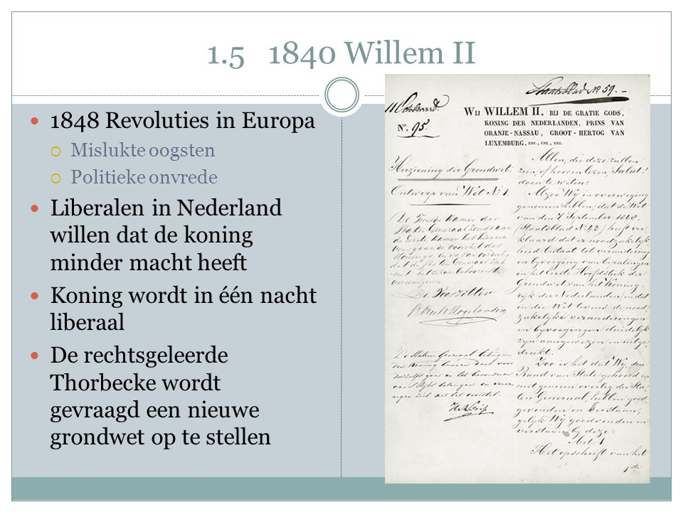 1.5 1840 Willem II 1848 Revoluties in Europa