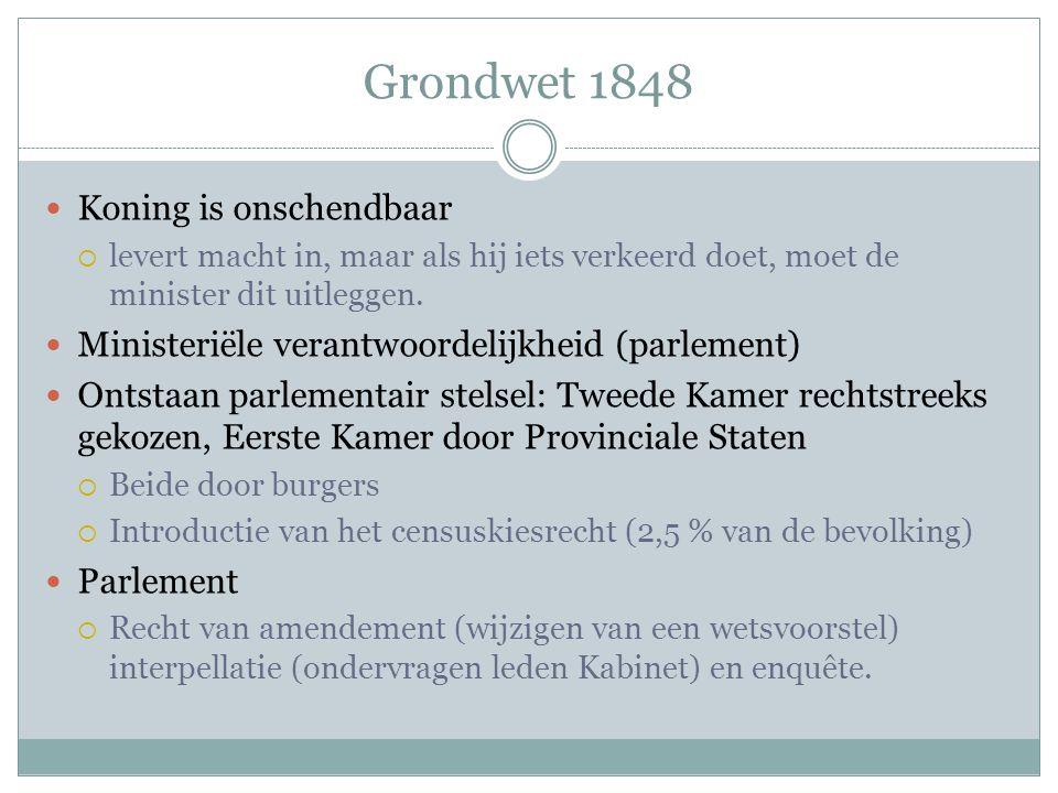 Grondwet 1848 Koning is onschendbaar