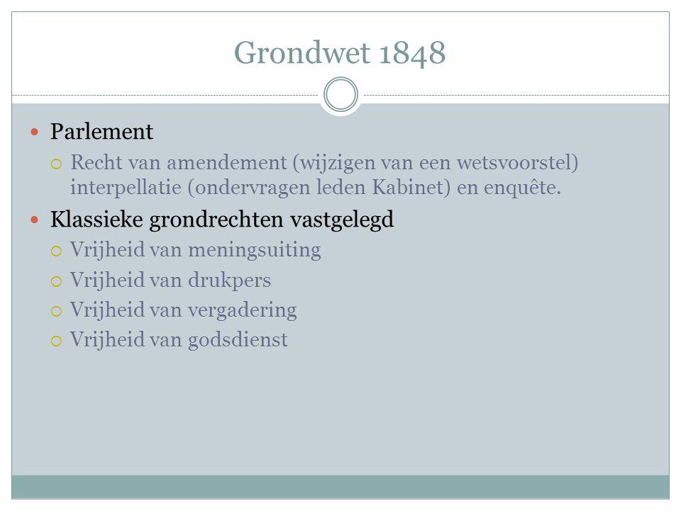 Grondwet 1848 Parlement Klassieke grondrechten vastgelegd