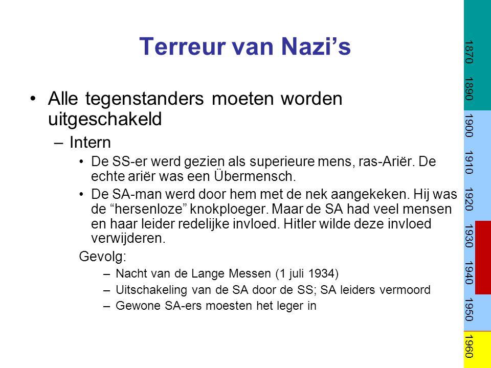 Terreur van Nazi's Alle tegenstanders moeten worden uitgeschakeld