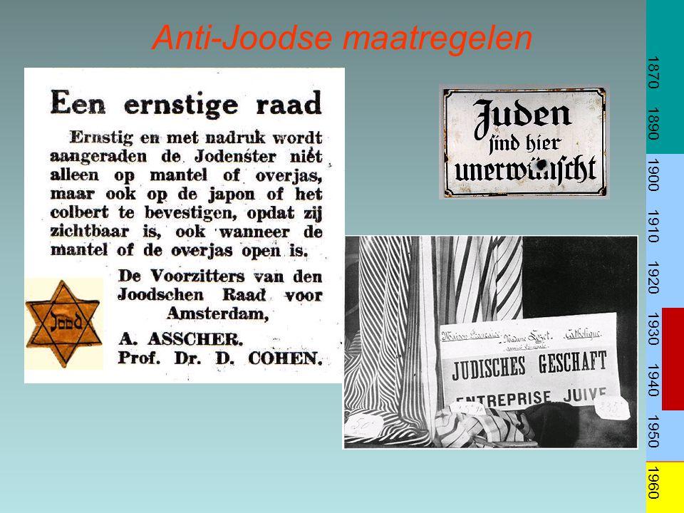 Anti-Joodse maatregelen