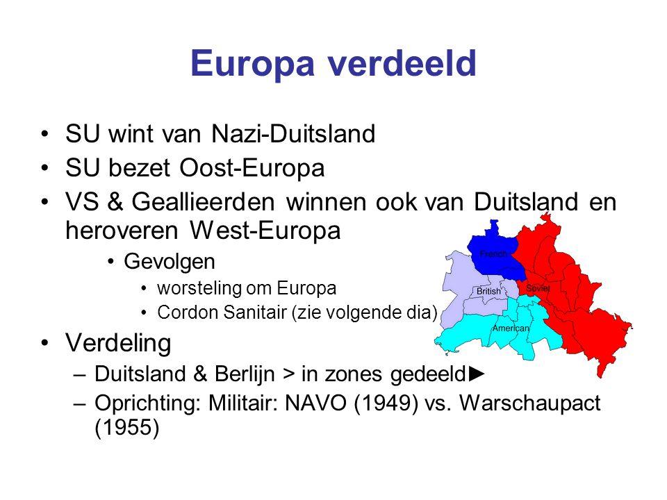 Europa verdeeld SU wint van Nazi-Duitsland SU bezet Oost-Europa