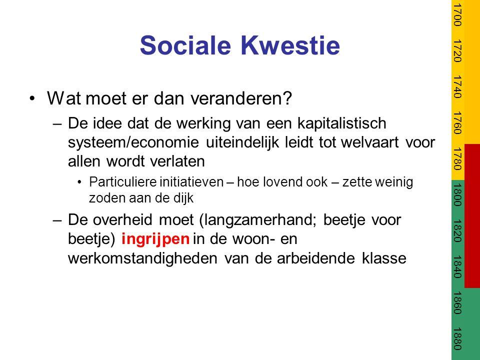 Sociale Kwestie Wat moet er dan veranderen