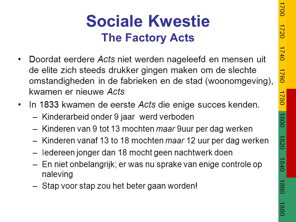 Sociale Kwestie The Factory Acts