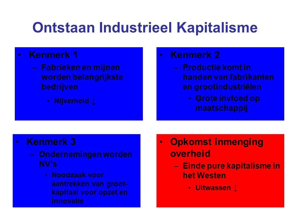 Ontstaan Industrieel Kapitalisme